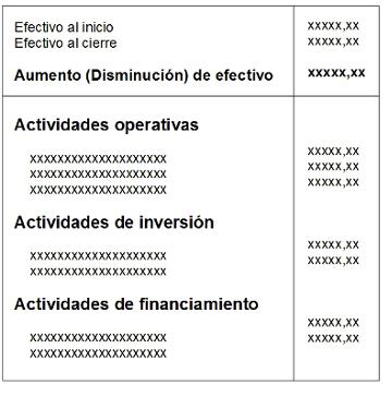 Estado de flujo de efectivo EconomiaWS